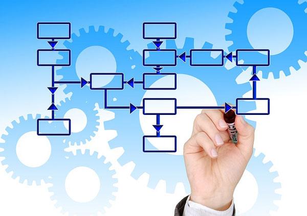 Conheça as boas práticas para documentar procedimentos e controlo de processos