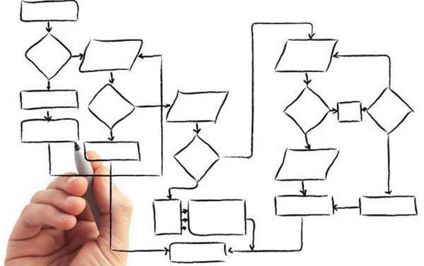 Curso e-learning de reengenharia de processos: modelar para otimizar fluxos com a linguagem BPMN 2.0!!