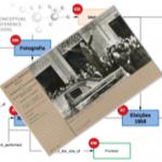 A ontologia CIDOC-CRM na representação de informação em instituições de memória